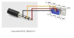Распиновка кабеля для восстановления Uclan B6