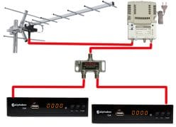 Как подключить Т2 без антенны